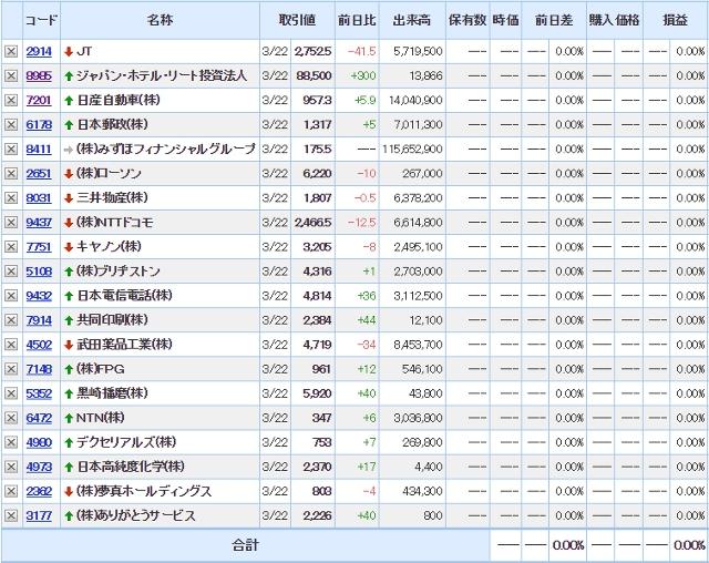 高配当日本株リスト