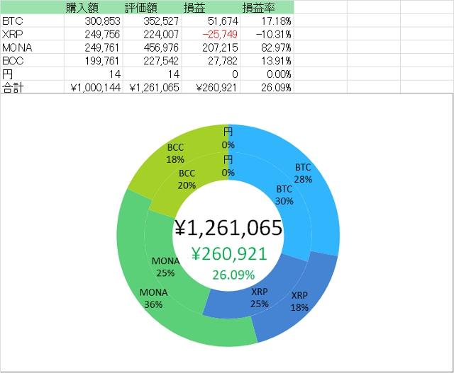 200710仮想通貨