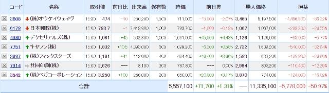 三菱UFJモルガン・スタンレー証券の保有証券200831