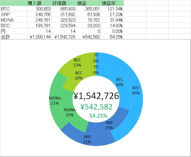 201118仮想通貨