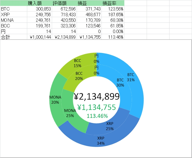 201124仮想通貨