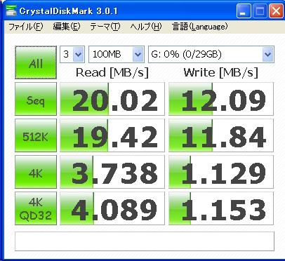 トランセンドTS32GUSDC10(32GB)ベンチマーク