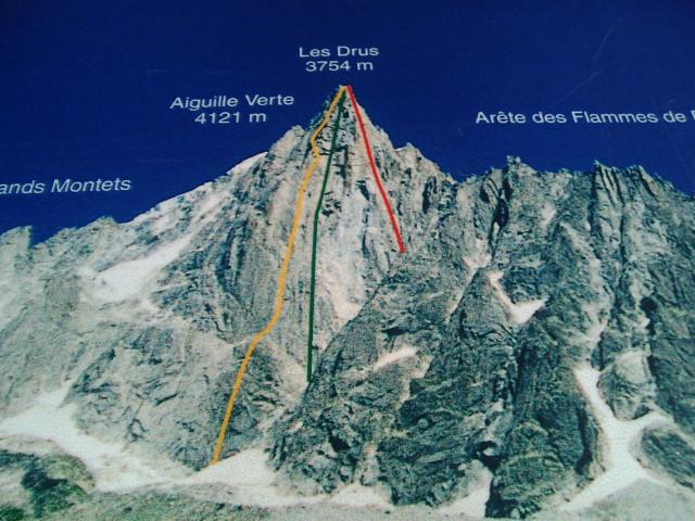 レ・ドリュ登頂コース